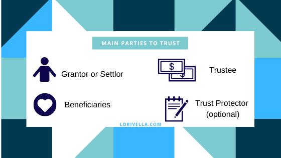 Mechanics of a Trust